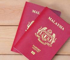 Buy real Malaysian passport online